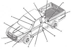 Manual De Reparacion Dodge Dakota 1997-1998-1999