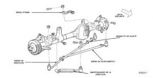 Chevy 2005 Manual de reparacion y Servicio chevrolet