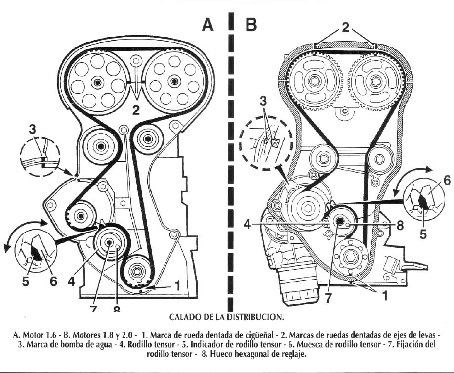 Manual CONTINENTAL 1992 Ford PDF Reparación Taller