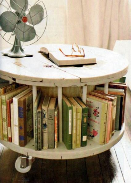 Insprate para realizar una mesa de carrete  ManualidadesManualidades