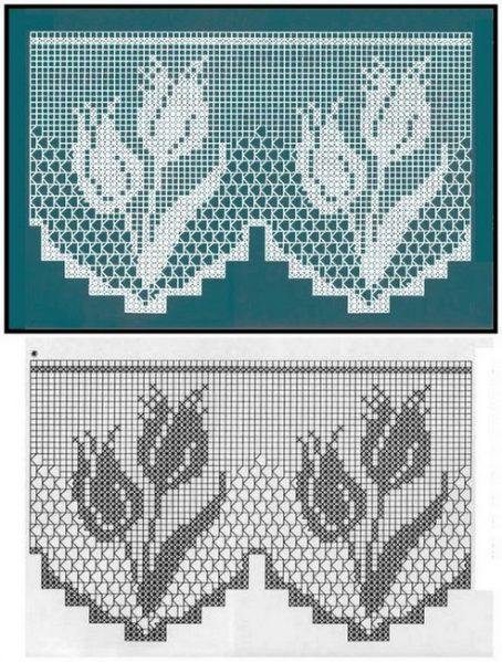Cenefas a Crochet Patrones Gratis  Manualidades Y