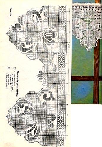 Cenefas a Crochet Patrones Gratis  Manualidades Y DIYManualidades Y DIY