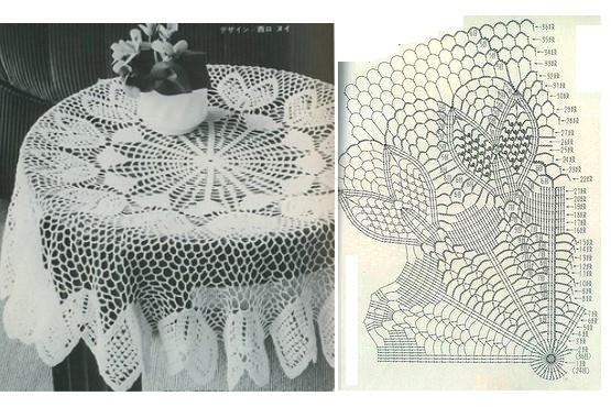 18 Manteles a Crochet  Patrones Gratis  Manualidades Y