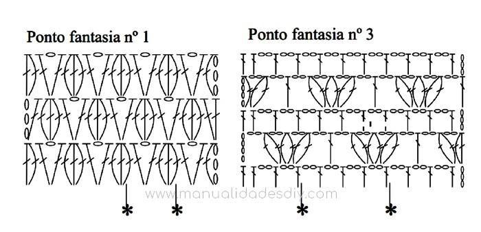 Blusa tejida en crochet moderna ⋆ Manualidades Y