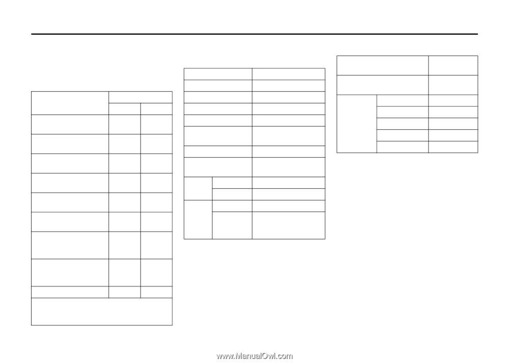 medium resolution of 2006 suzuki forenza owner s manual page 231 5 52 suzuki forenza 2006 fuse box