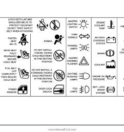 these are some examples of symbols that may be found on the vehicle  [ 1351 x 900 Pixel ]