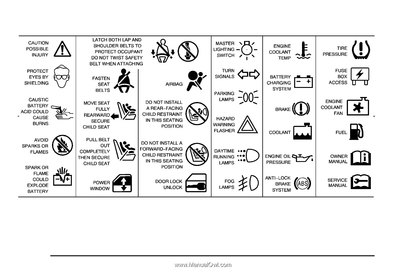 hight resolution of these are some examples of symbols that may be found on the vehicle