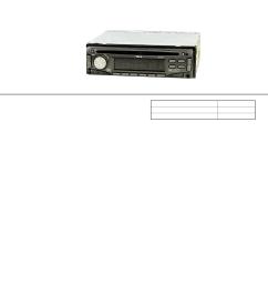 aiwa cdc r104 service manual 1 [ 900 x 1275 Pixel ]