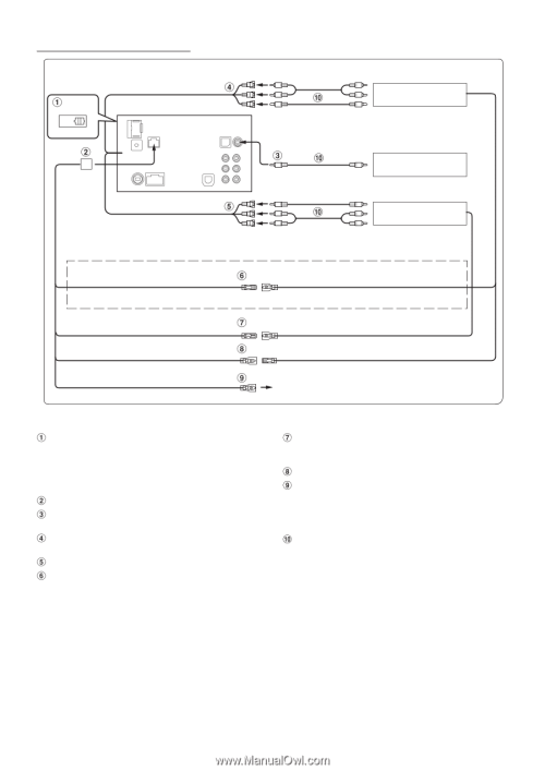 small resolution of  alpine iva w200 owners manual page 71 on alpine iva w205 wiring diagram