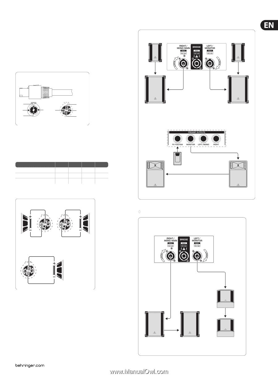 BEHRINGER EUROPOWER PMP2000 MANUAL PDF