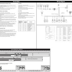 Electrolux Dishwasher Wiring Diagram Whirlpool Tub Ei24id30qs English