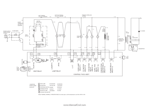 small resolution of electrolux wiring diagrams wiring library mod wiring electrolux diagram frc05lsdwo