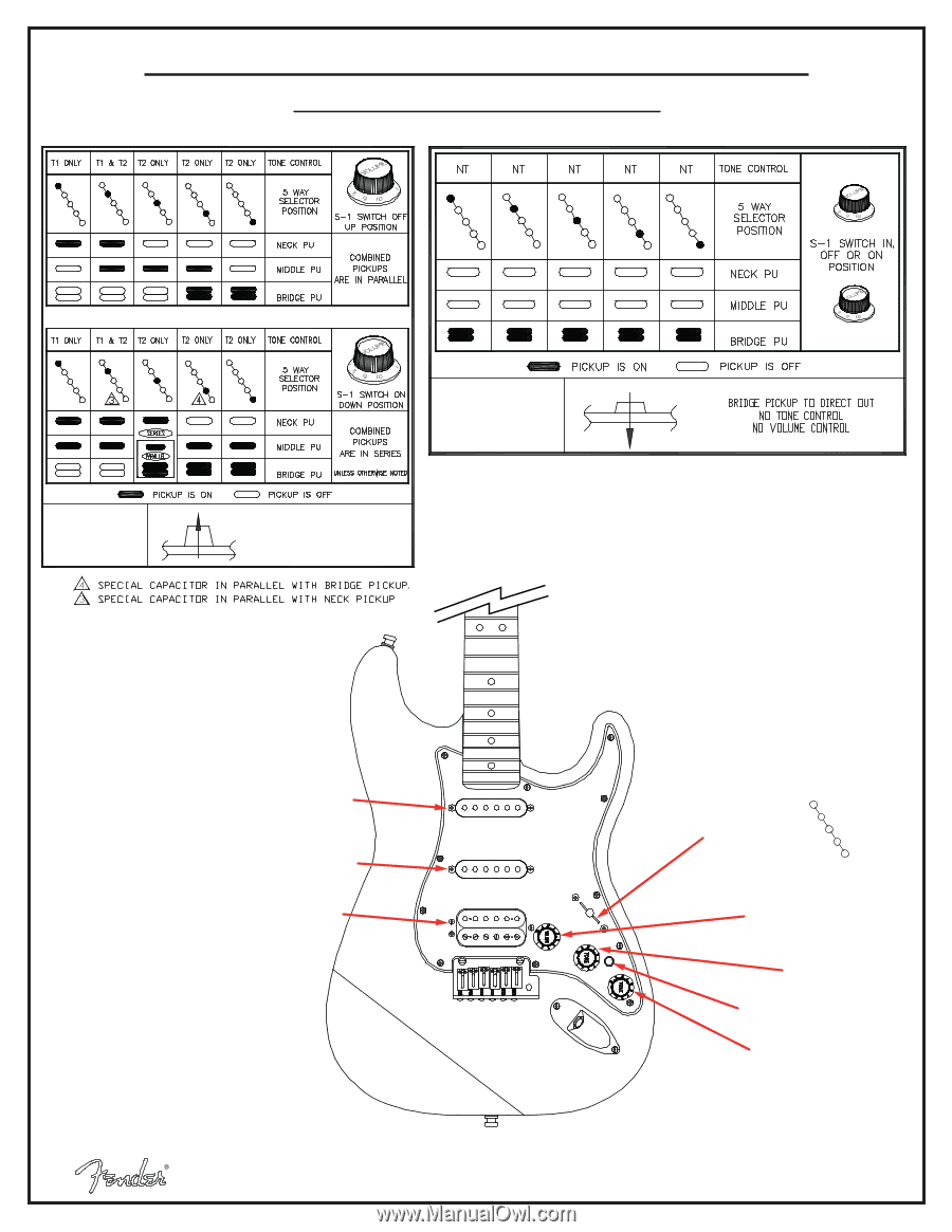 medium resolution of  fender american elite stratocaster hss shawbucker fender american on fender lead ii wiring diagram