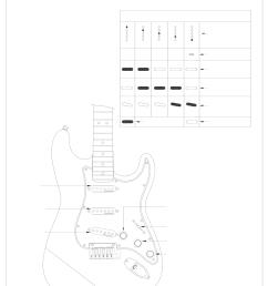 jeff beck stratocaster upgrade [ 900 x 1165 Pixel ]
