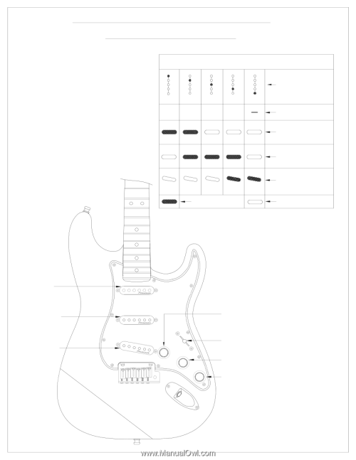 small resolution of jeff beck stratocaster upgrade