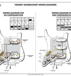 fender shawbuckertrade 1 humbucking pickup shawbucker fender humbucker pickup wiring diagram fender humbucker pickup wiring diagram [ 1165 x 900 Pixel ]