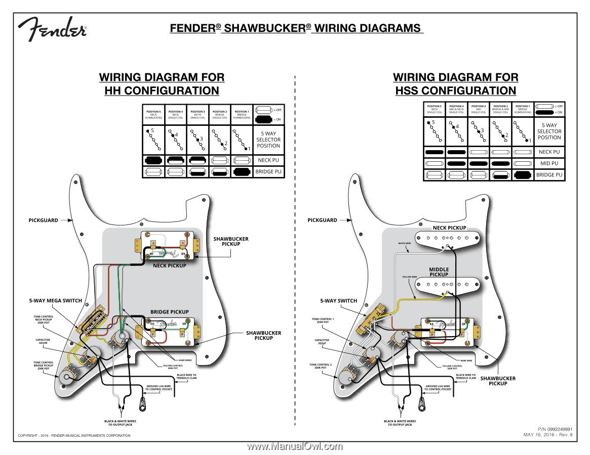 hight resolution of fender shawbuckertrade 1 humbucking pickup shawbucker fender humbucker pickup wiring diagram fender humbucker pickup wiring diagram