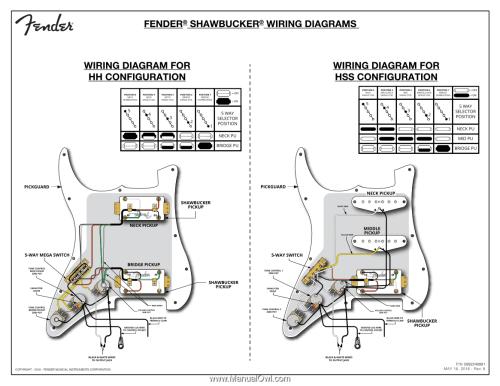 small resolution of fender shawbuckertrade 1 humbucking pickup shawbucker fender humbucker pickup wiring diagram fender humbucker pickup wiring diagram