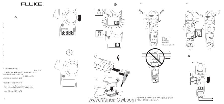 Fluke 115 user manual pdf