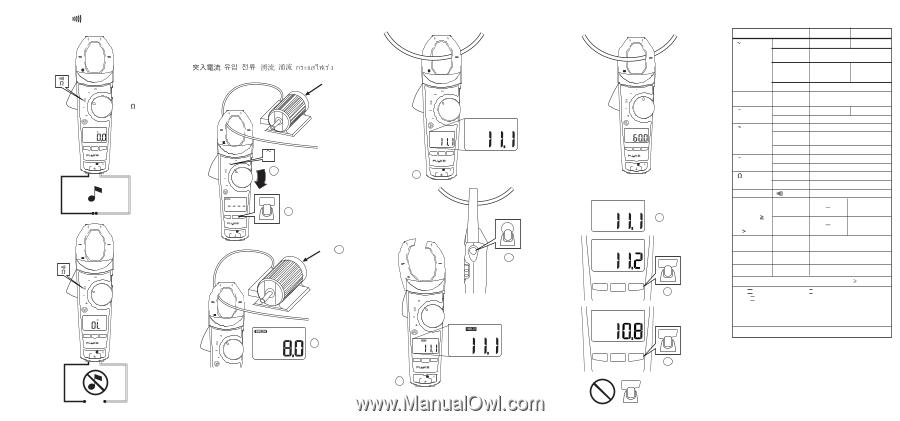 Fluke 30 Clamp Meter Manual