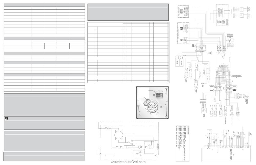 medium resolution of service data sheet