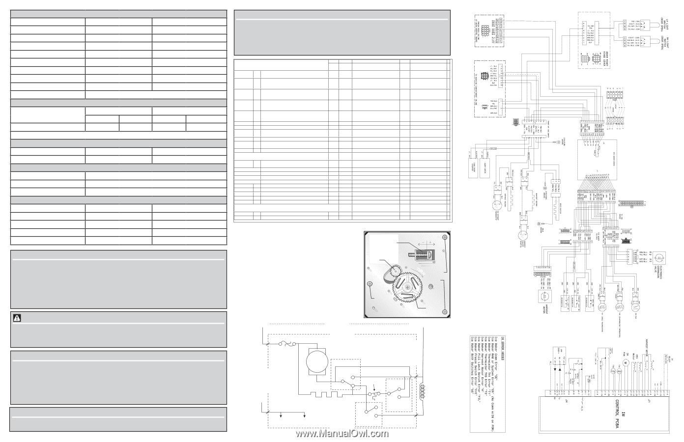 hight resolution of service data sheet