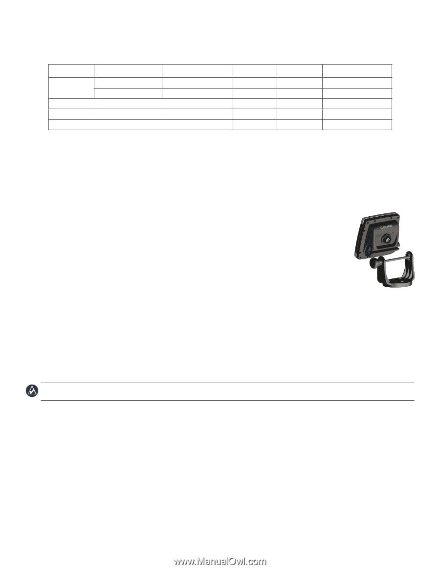 medium resolution of fishfnder 300c installation instructions garmin fishfinder