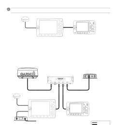9 gpsmap 3000 series installation instructions garmin marine network [ 900 x 1165 Pixel ]