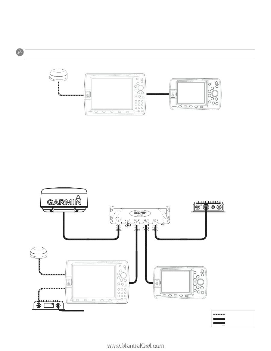 medium resolution of 9 gpsmap 3000 series installation instructions garmin marine network