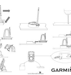 garmin 796 install manual [ 1201 x 900 Pixel ]