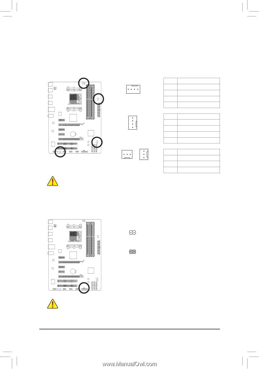 /5 CPU_FAN/SYS_FAN1/SYS_FAN2/PWR_FAN Fan Headers, CLR_CMOS