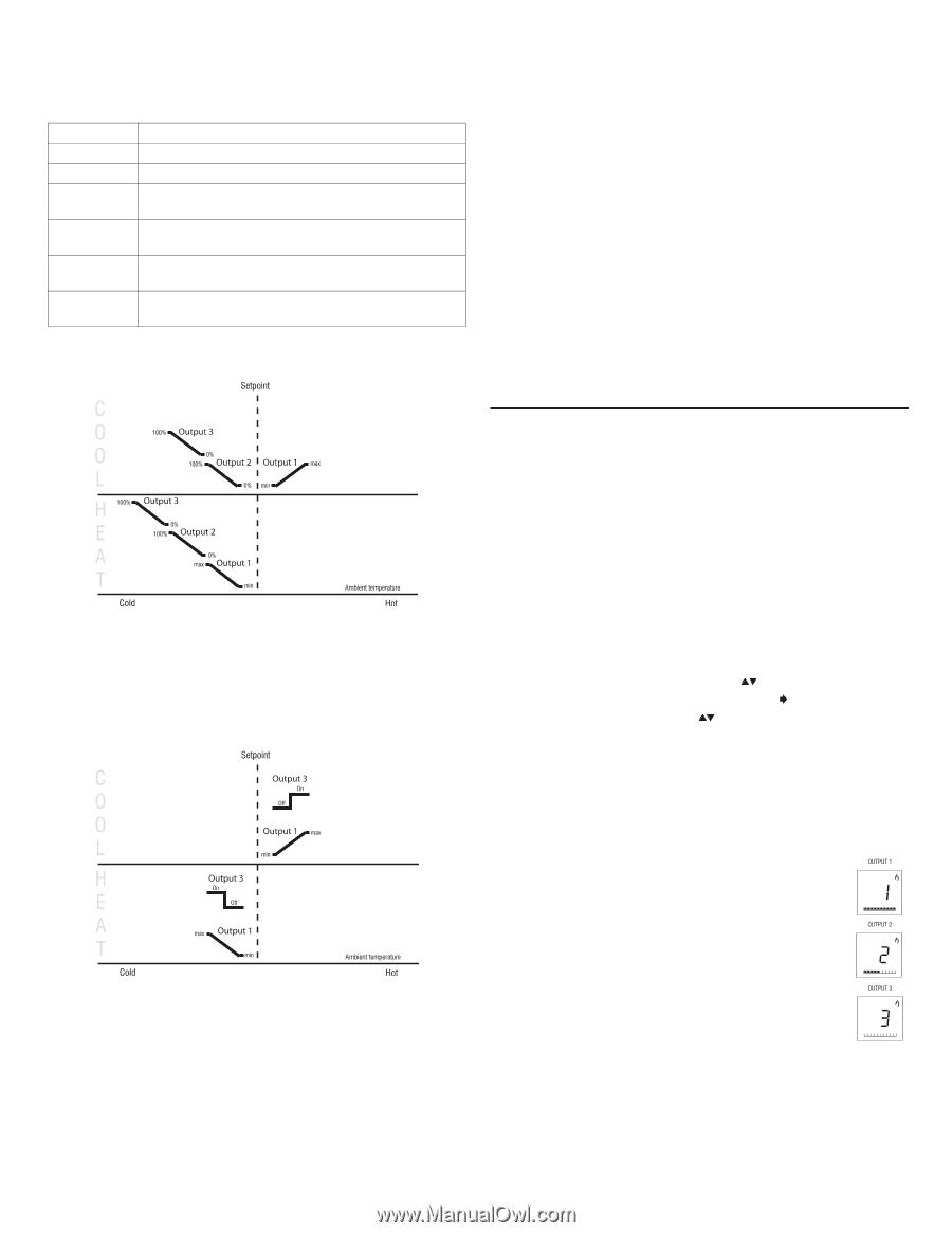 hight resolution of tb6980 tb7980