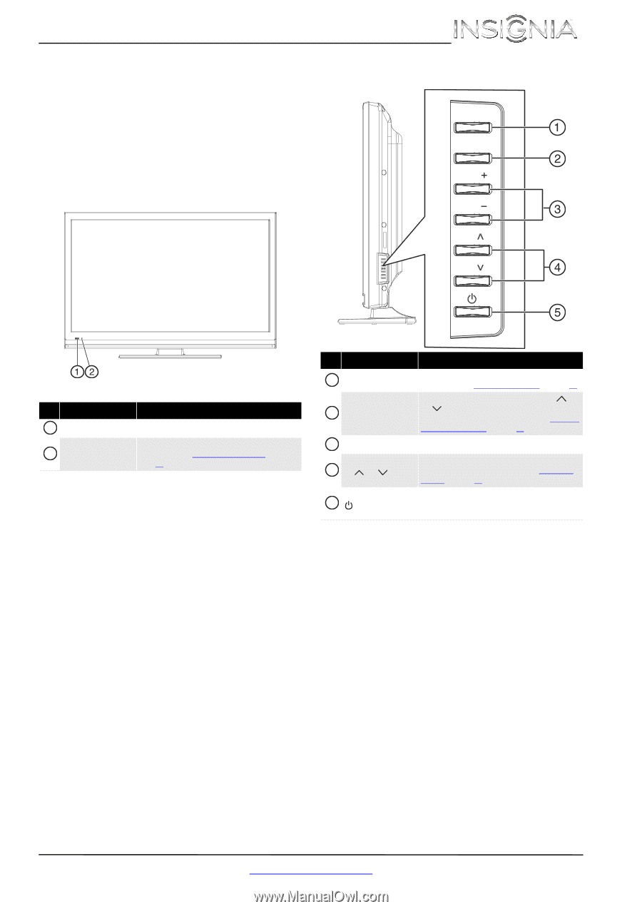 TV components, Package contents, TV front and side