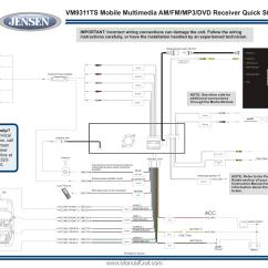 Jensen Wiring Diagram 3 Pin Flasher Relay Manual Vm9311ts Quick Start Guide