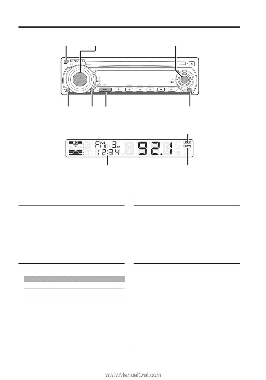 medium resolution of kenwood kdc 132 instruction manual english