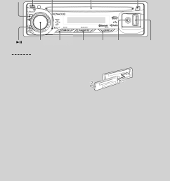 kenwood kdc x493 instruction manual 4 kenwood kdc 42u wiring diagram  [ 900 x 1278 Pixel ]