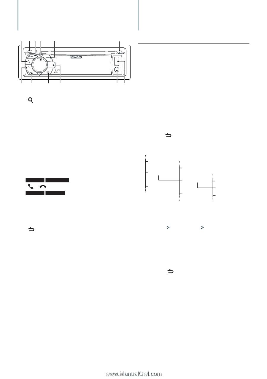 medium resolution of  kenwood kenwood kdc x595 instruction manual on kenwood kdc x597 wiring diagram kenwood kdc