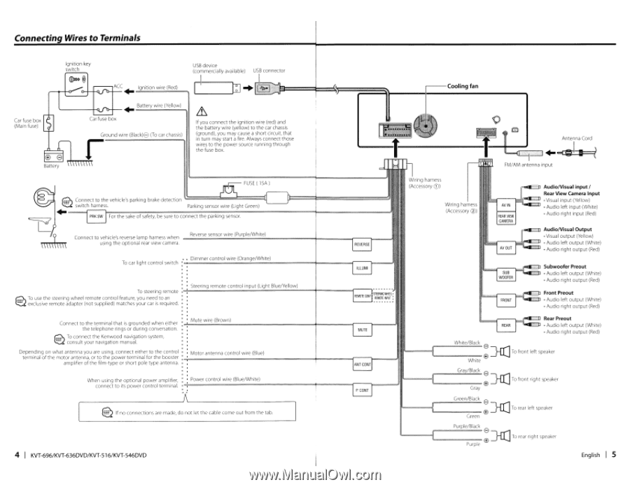 Kenwood Kvt 696 Wiring Diagram For Your Needs