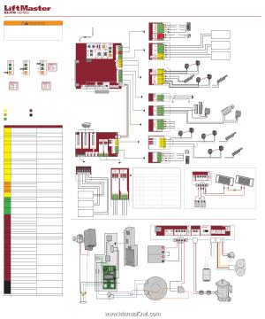 LiftMaster CSW24U | CSW24U Wiring Diagram Manual