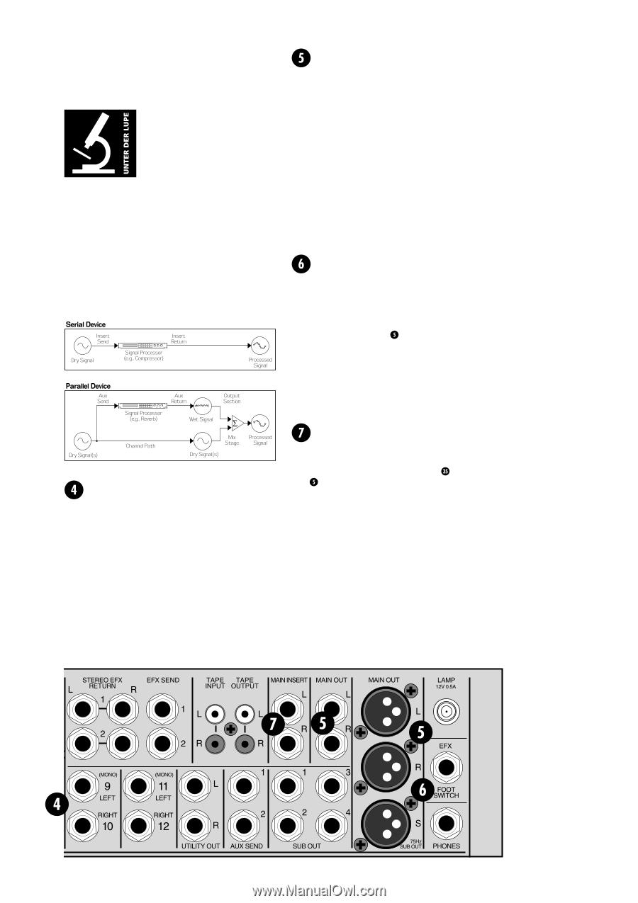 Mackie Cfx20 User Manual