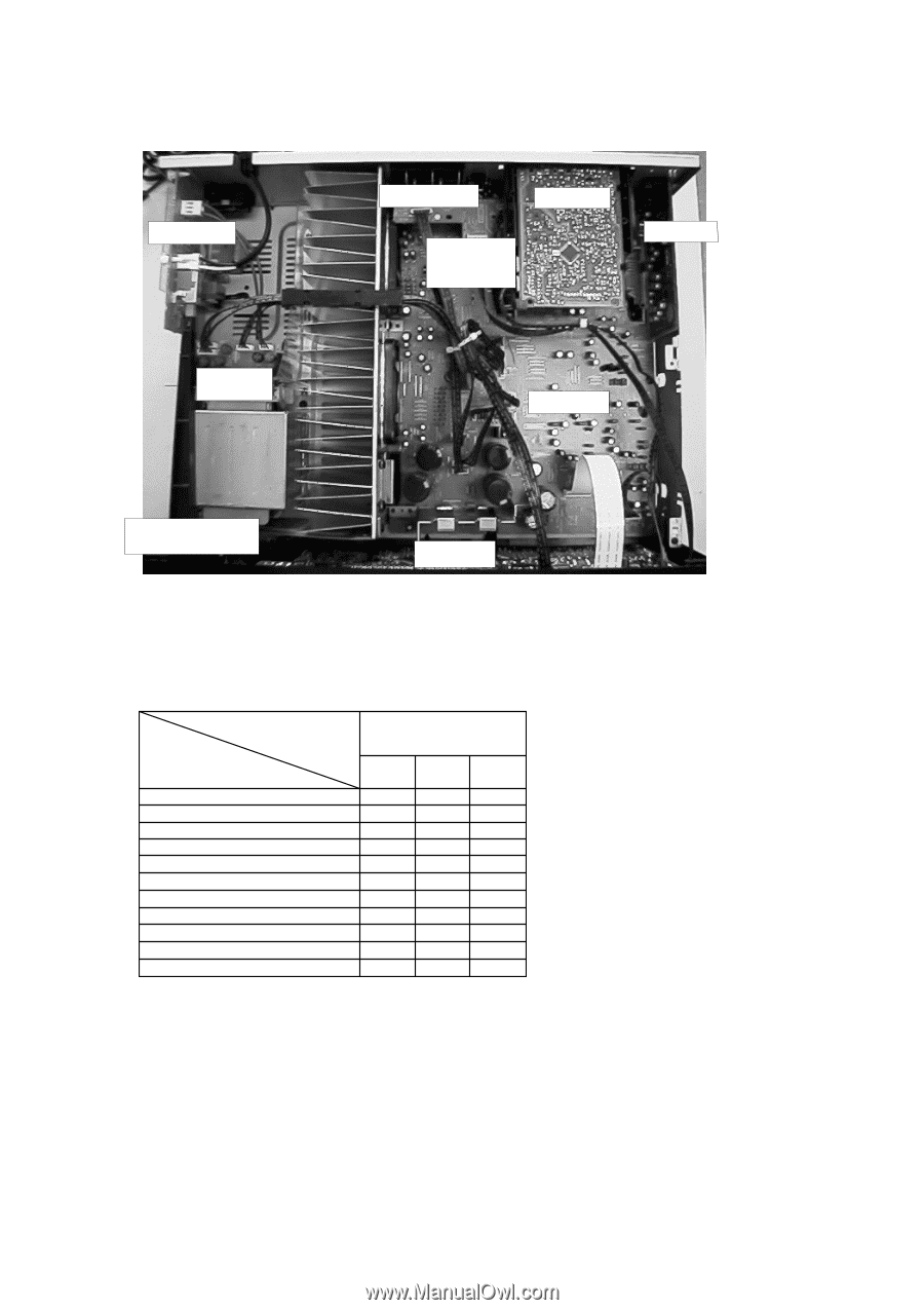 Version Variations, Location Of Printed Circuit Boards For