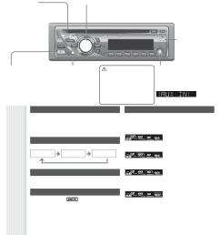 panasonic cq c1305u wiring diagram wiring diagrampanasonic cq c1305u auto radio cd deck mult lang page [ 900 x 1272 Pixel ]