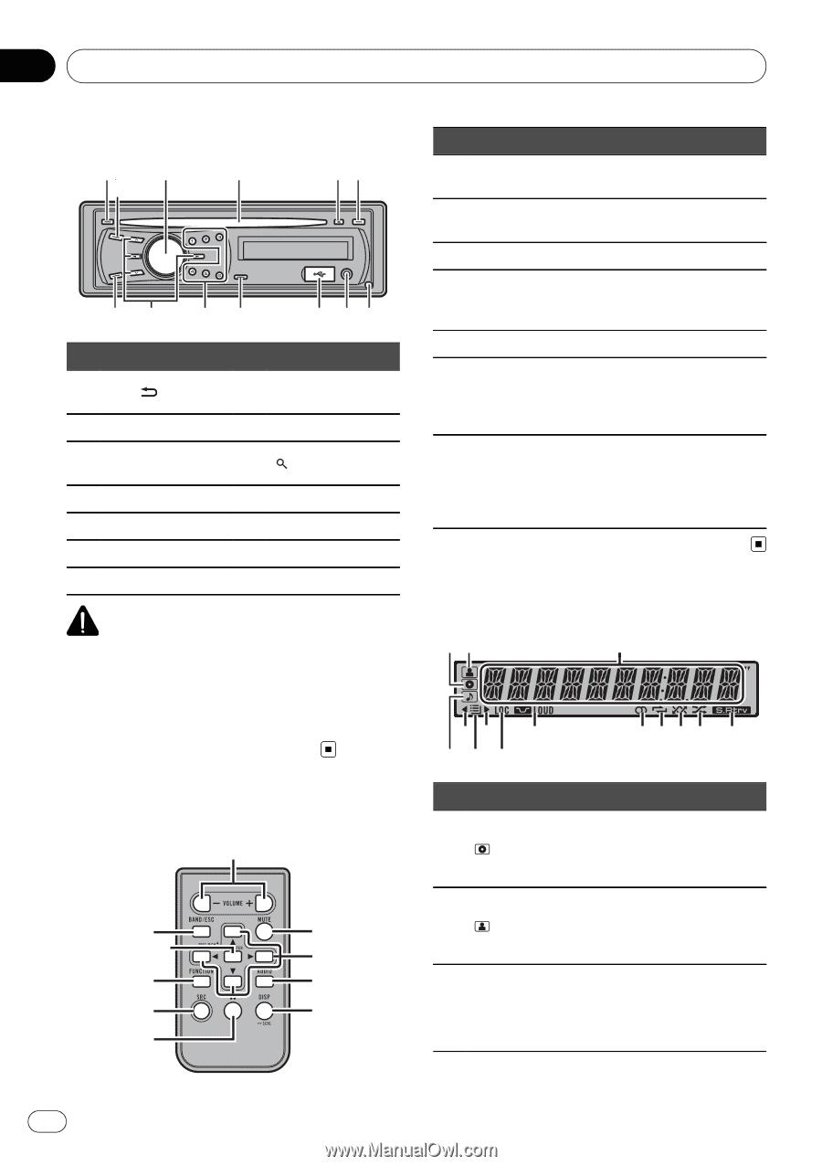 wiring diagram pioneer deh p4000ub uc xs