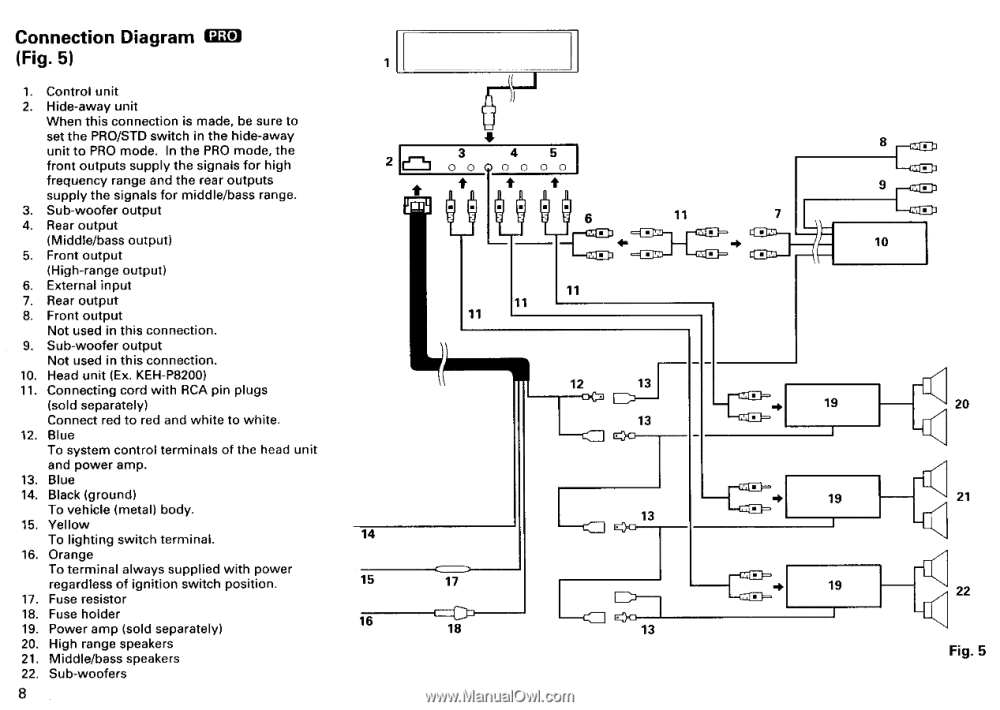 medium resolution of pioneer deq 9200 owners manual page 8