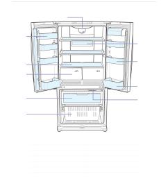 samsung rf217acbp quick guide easy manual ver 1 0 english 1 fridge light [ 900 x 1274 Pixel ]