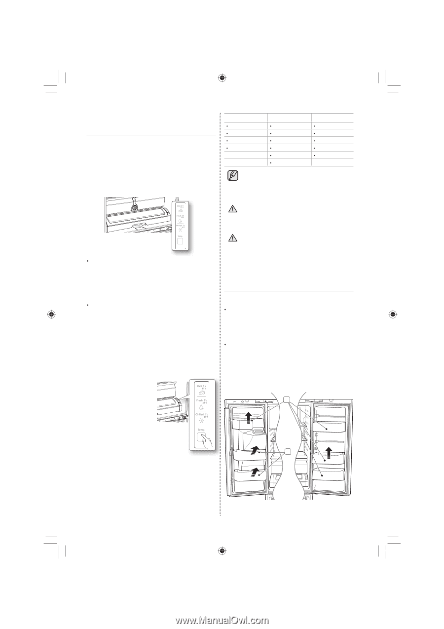 Using The Cool Select, Pantry, Removing The Refrigerator