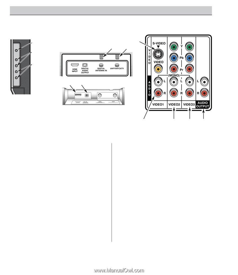 DP32746 MANUAL PDF