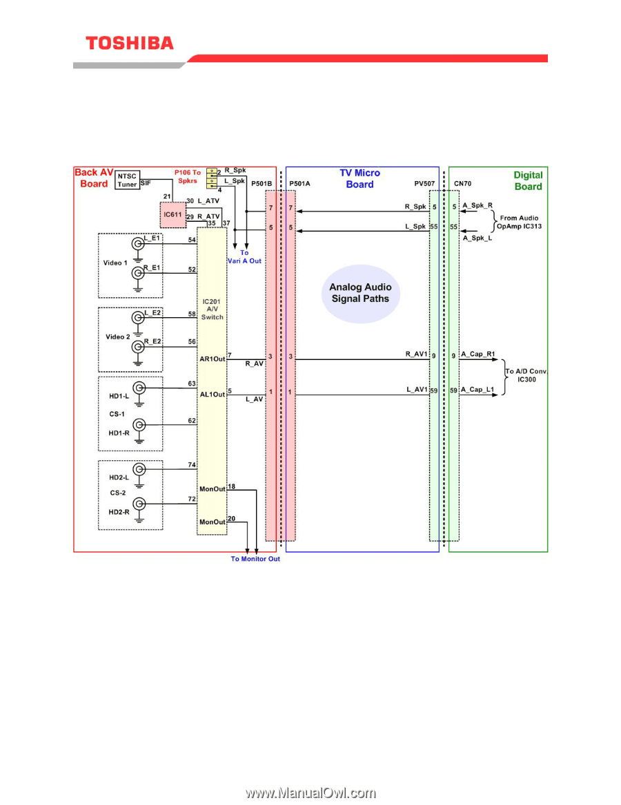 medium resolution of circuit board labeled diagram of a toshiba tv