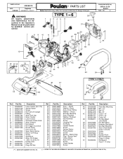 Poulan 2150PR Manual