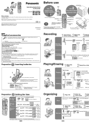 Panasonic RR-US395S Manual